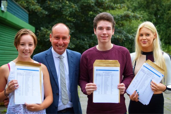 GCSE 2016 - Results